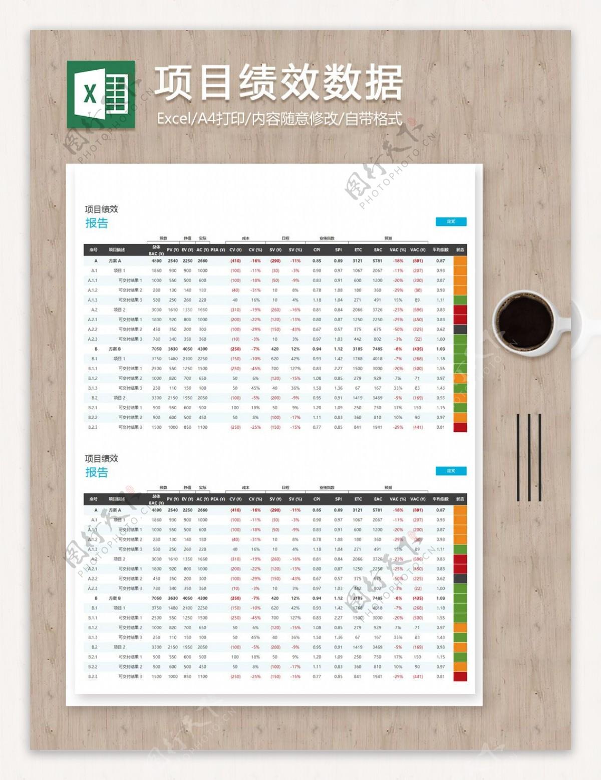 团队项目绩效数据记录明细excel表